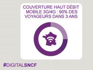couverture 4G SNCF