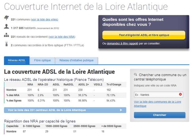 Couverture ADSL et fibre optique sur Ariase.com
