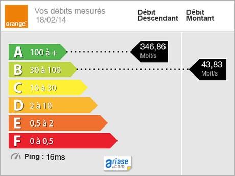 Test de débit Livebox Fibre Orange à plus de 300 Mbit/s