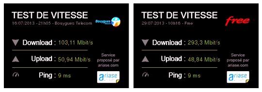 tests de débit Bouygues et Free
