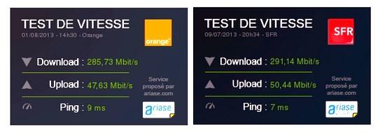 tests de débit Orange et SFR