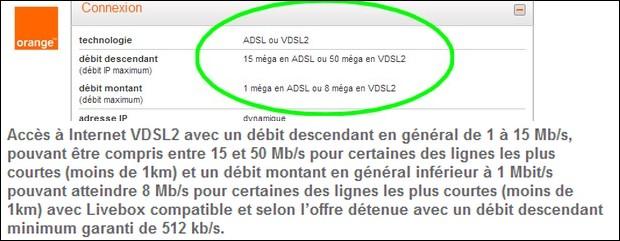 VDSL2 Livebox