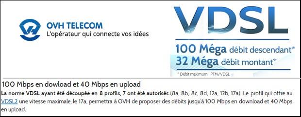 VDSL2 OVH