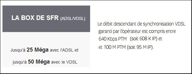VDSL2 SFR