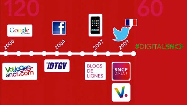 La 3G, 4G et Internet, dans tous les trains... enfin un vrai projet de la SNCF