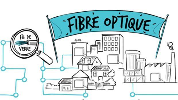 La fibre optique au Coeur du Plan France THD