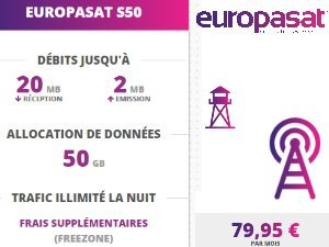 Les offres Internet par satellite Europasat