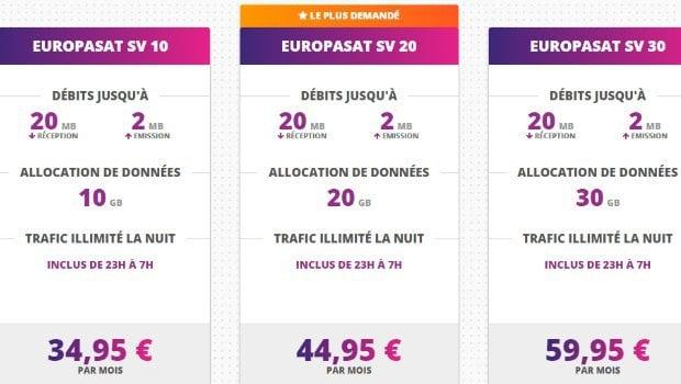 Europasat en promo à -50% pendant 3 mois sur Ariase