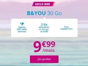 Le forfait Bouygues 30 Go