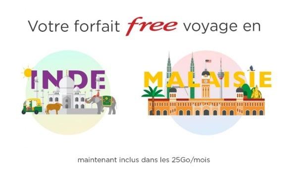 Forfait Free voyage
