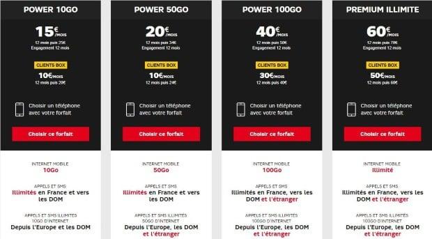 Les forfaits mobiles SFR pas cher pour les abonnés box