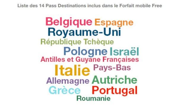 suppression des frais d'itinérance depuis la belgique chez free mobile
