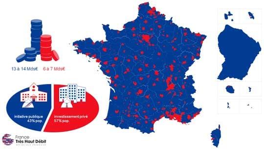 Plan France Très Haut Débit