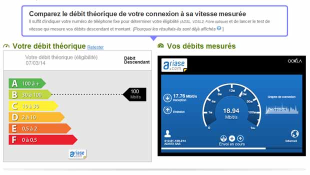 Comparatif de débits Internet Ariase