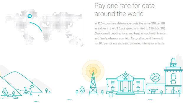 Un seul forfait Data, utilisable dans le monde entier... ou presque