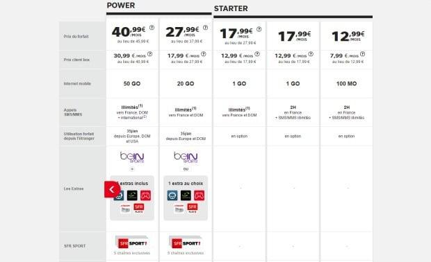 SFR : offres Duo en promotion