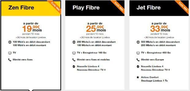 Orange : offres Internet fibre