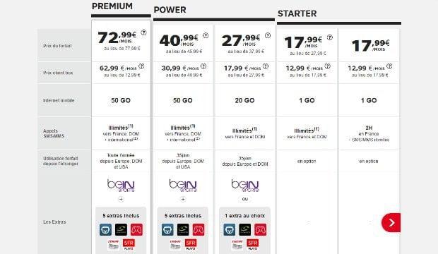 SFR : les tarifs au 24 janvier