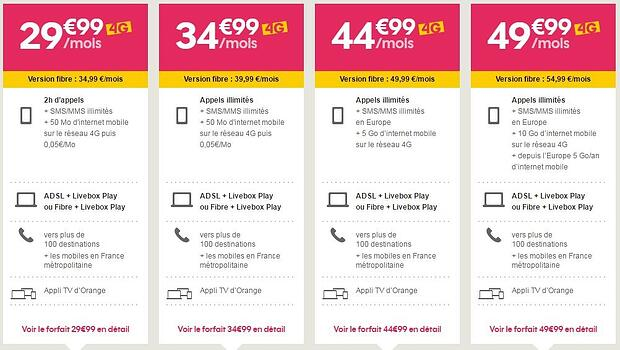 Box-mobile : les offres Sosh