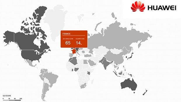 Huawei GCI : la France 14ème