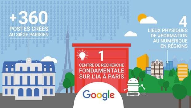 Google pour éduquer au numérique les français