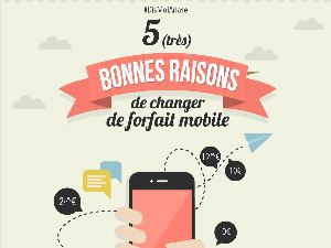 Changez de forfaits mobiles