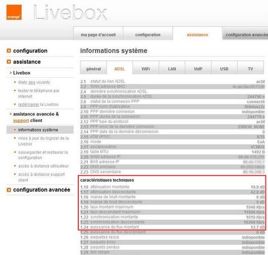 atténuation et marge de bruit sur la Livebox 2 ZTE