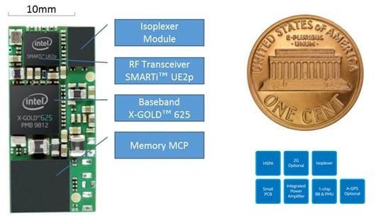 Intel XMM 6255, à peine plus grand qu'une pièce de 1 cent