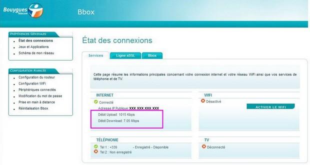 Le débit ATM indiqué sur le modem Bbox