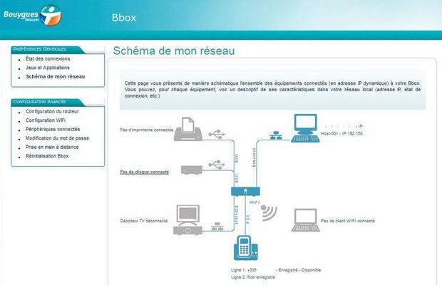 interface web de la Bbox