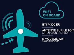 Des antennes et matériels WiFi spécifiques