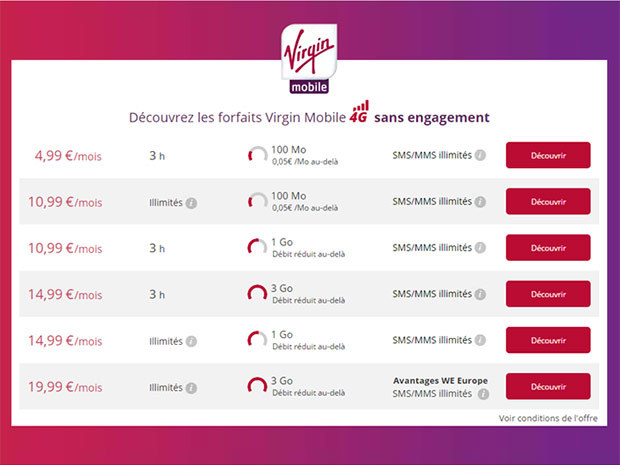 Joe Mobile bascule vers Virgin Mobile