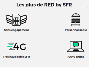 les plus red by sfr
