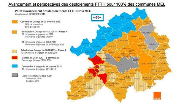 La Métropole Europe de Lille, Covage et Orange pour déployer le FTTH d'ici 2020