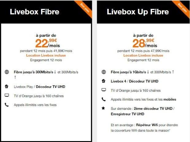 Nouvelles offres Livebox Orange