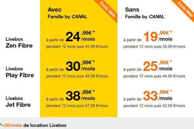 Les offres Canal chez Orange
