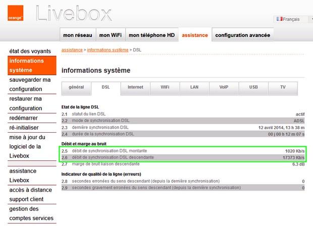 Débit de synchronisation de Livebox