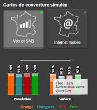 Une interface simple pour utiliser MonReseauMobile.fr