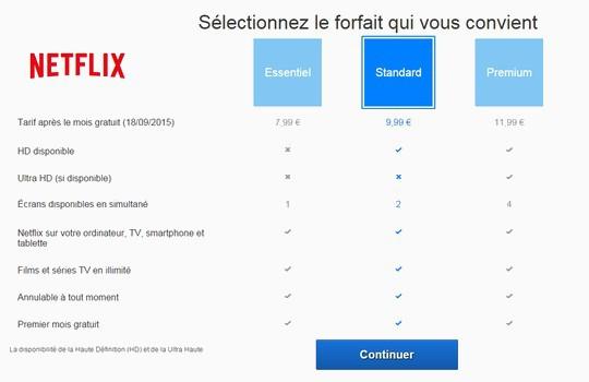 comparatif des formules d'abonnement de Netflix France en aout 2015