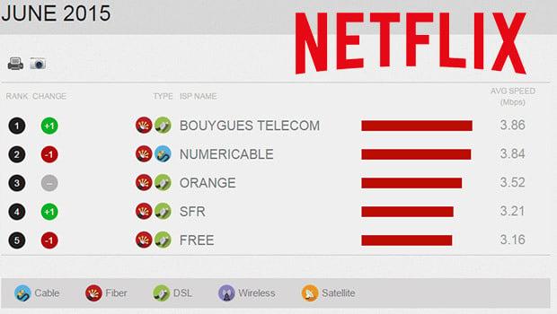Bouygues Telecom et Numericable au coude-à-coude