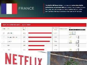 ISP Speed Index Netflix juillet 2017 !