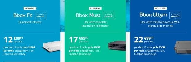 Bouygues : offres Bbox Fit, Must et Ultym
