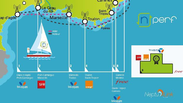 nPerf test la 4G en mer Méditerranée
