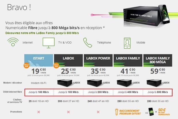 800 Mbit/s