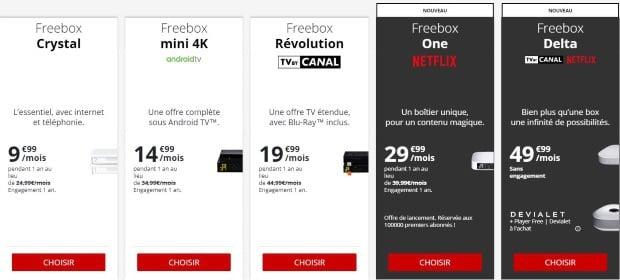 Cinq box Internet chez Free