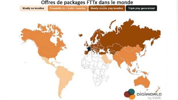 offres et packages fftx dans le monde