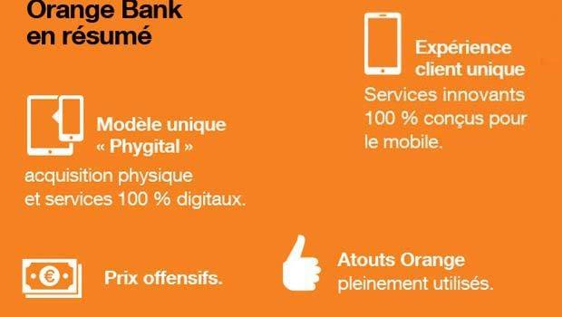 Les atouts d'Orange Bank