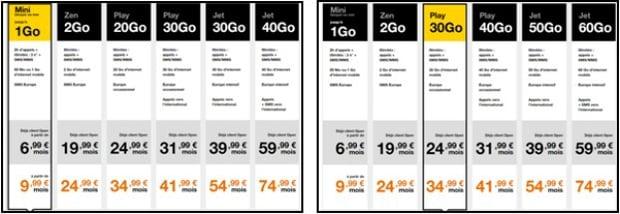 Plus de data sur les forfaits mobile Orange