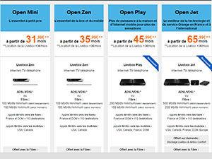 Les offres Open fibre d'Orange