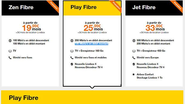Les offres fibre Orange avec toujours plus de débit